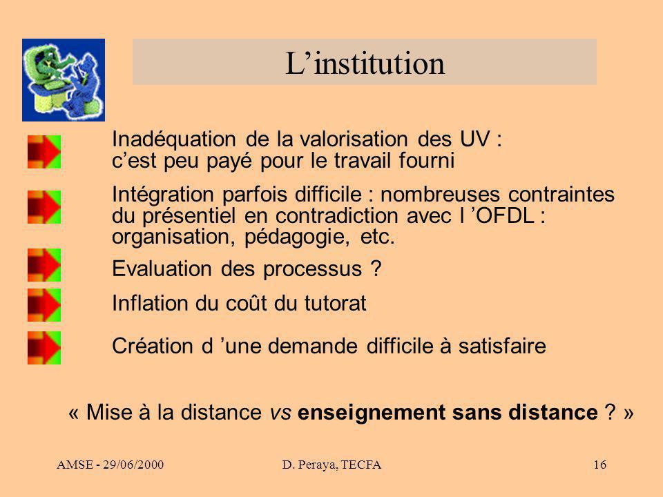 AMSE - 29/06/2000D. Peraya, TECFA16 Linstitution Inadéquation de la valorisation des UV : cest peu payé pour le travail fourni Intégration parfois dif