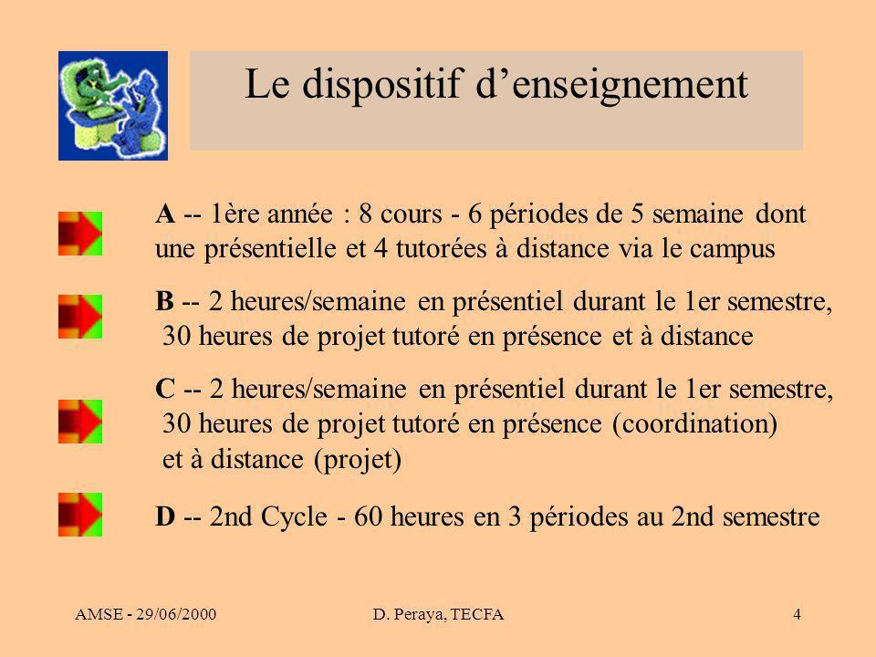 AMSE - 29/06/2000D. Peraya, TECFA4 Le dispositif denseignement A -- 1ère année : 8 cours - 6 périodes de 5 semaine dont une présentielle et 4 tutorées