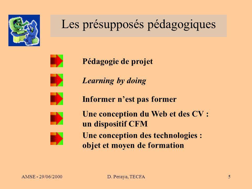 AMSE - 29/06/2000D. Peraya, TECFA5 Les présupposés pédagogiques Pédagogie de projet Une conception du Web et des CV : un dispositif CFM Learning by do