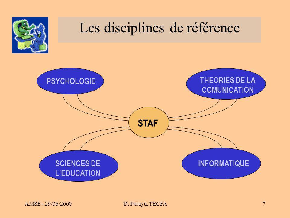 AMSE - 29/06/2000D. Peraya, TECFA7 PSYCHOLOGIE THEORIES DE LA COMUNICATION STAF INFORMATIQUE SCIENCES DE LEDUCATION Les disciplines de référence