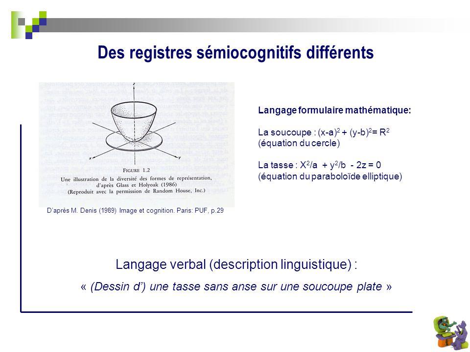 Des registres sémiocognitifs différents Daprès M. Denis (1989) Image et cognition. Paris: PUF, p.29 Langage formulaire mathématique: La soucoupe : (x-