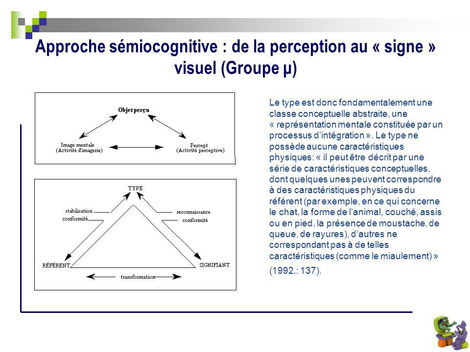Approche sémiocognitive : de la perception au « signe » visuel (Groupe μ) Le type est donc fondamentalement une classe conceptuelle abstraite, une « r