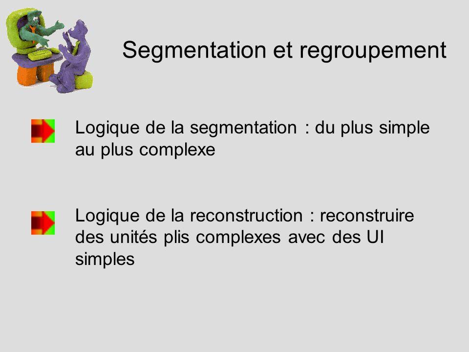 Segmentation et regroupement Logique de la segmentation : du plus simple au plus complexe Logique de la reconstruction : reconstruire des unités plis complexes avec des UI simples