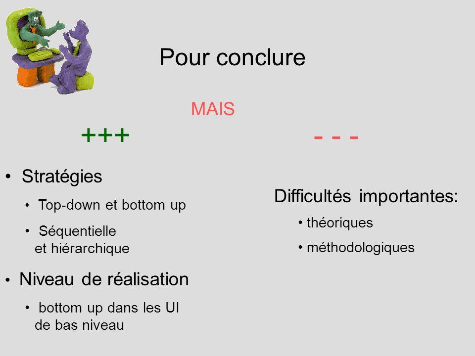 Pour conclure MAIS - - - Difficultés importantes: théoriques méthodologiques Stratégies Top-down et bottom up Séquentielle et hiérarchique Niveau de réalisation bottom up dans les UI de bas niveau +++