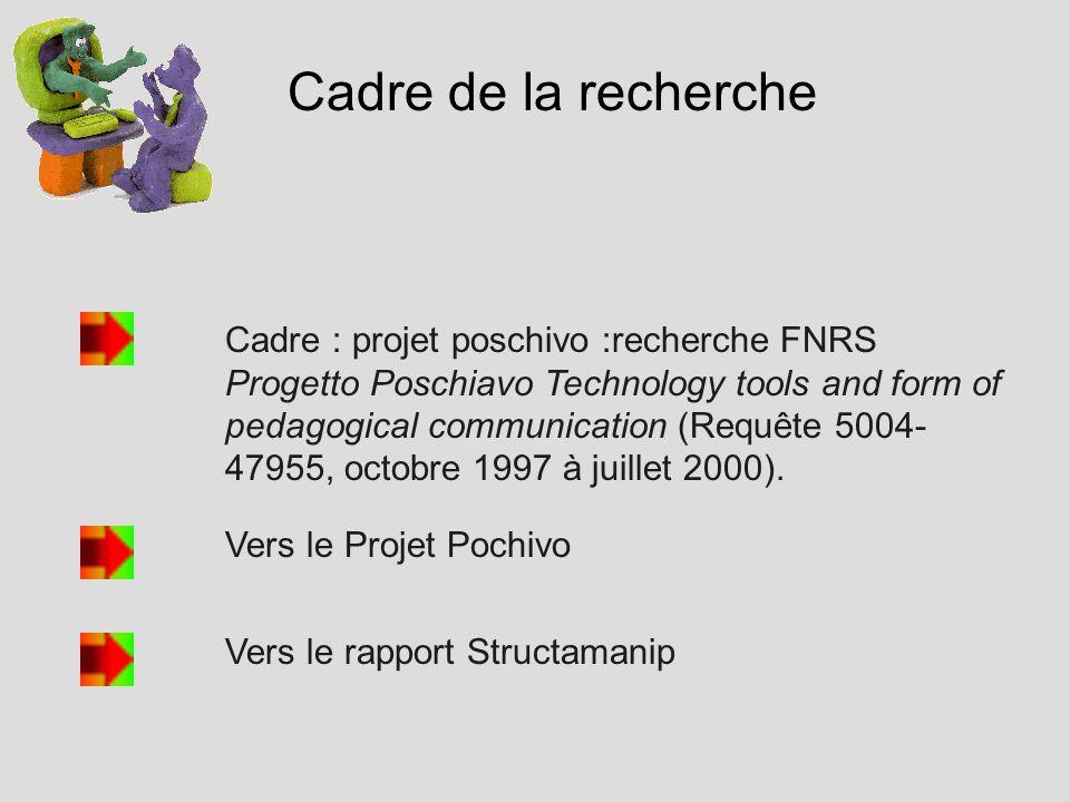 Cadre de la recherche Cadre : projet poschivo :recherche FNRS Progetto Poschiavo Technology tools and form of pedagogical communication (Requête 5004- 47955, octobre 1997 à juillet 2000).