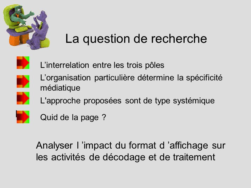 La question de recherche Analyser l impact du format d affichage sur les activités de décodage et de traitement Linterrelation entre les trois pôles I Quid de la page .