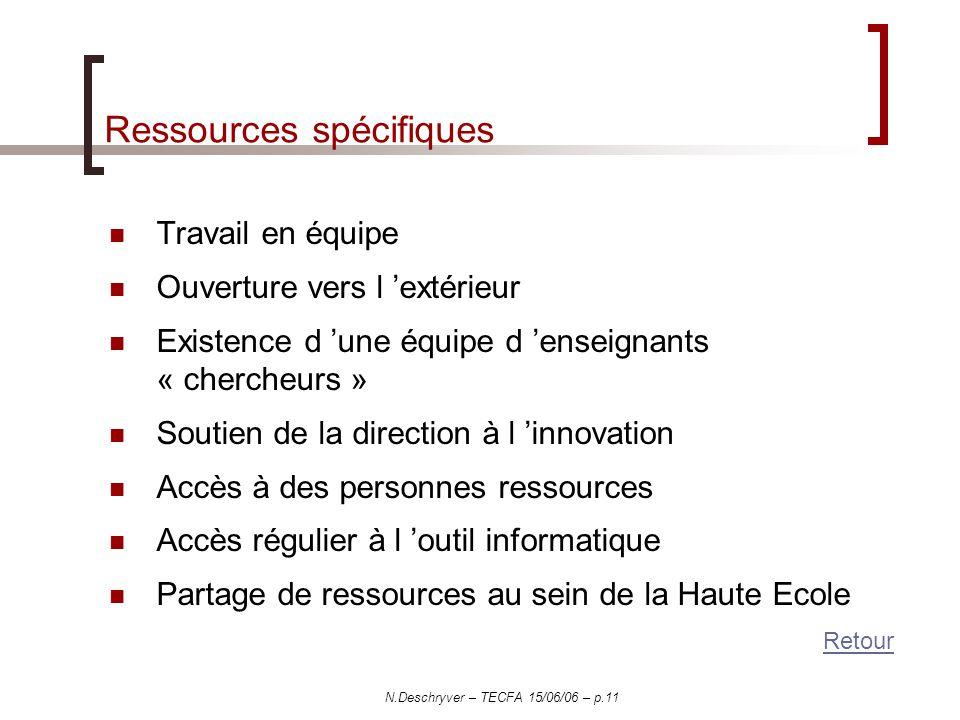 N.Deschryver – TECFA 15/06/06 – p.11 Ressources spécifiques Travail en équipe Ouverture vers l extérieur Existence d une équipe d enseignants « cherch