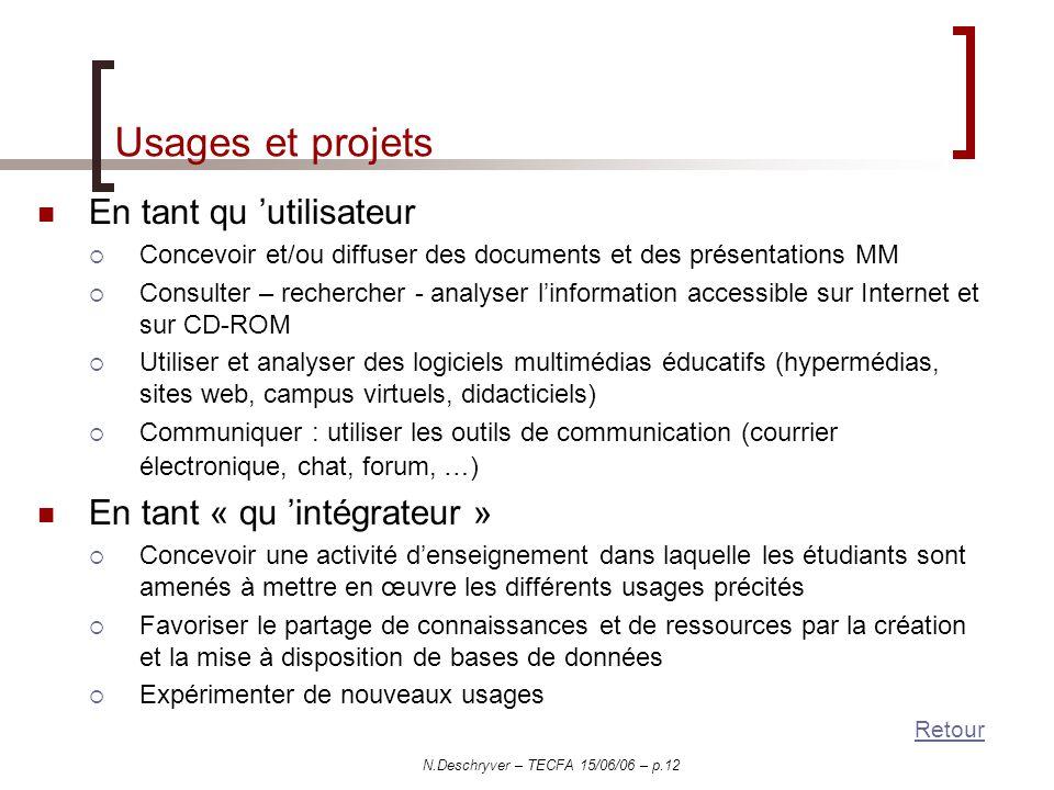 N.Deschryver – TECFA 15/06/06 – p.12 Usages et projets En tant qu utilisateur Concevoir et/ou diffuser des documents et des présentations MM Consulter