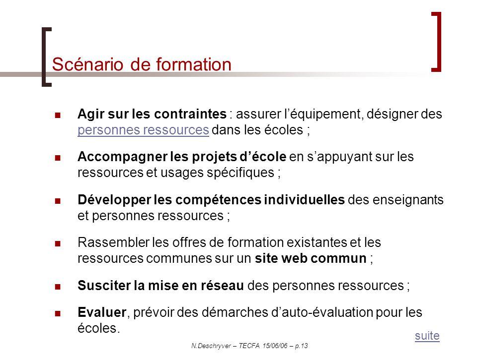 N.Deschryver – TECFA 15/06/06 – p.13 Scénario de formation Agir sur les contraintes : assurer léquipement, désigner des personnes ressources dans les