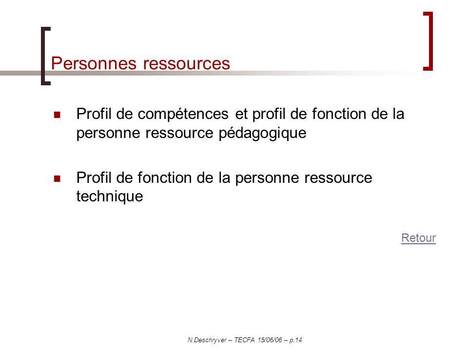 N.Deschryver – TECFA 15/06/06 – p.14 Personnes ressources Profil de compétences et profil de fonction de la personne ressource pédagogique Profil de fonction de la personne ressource technique Retour