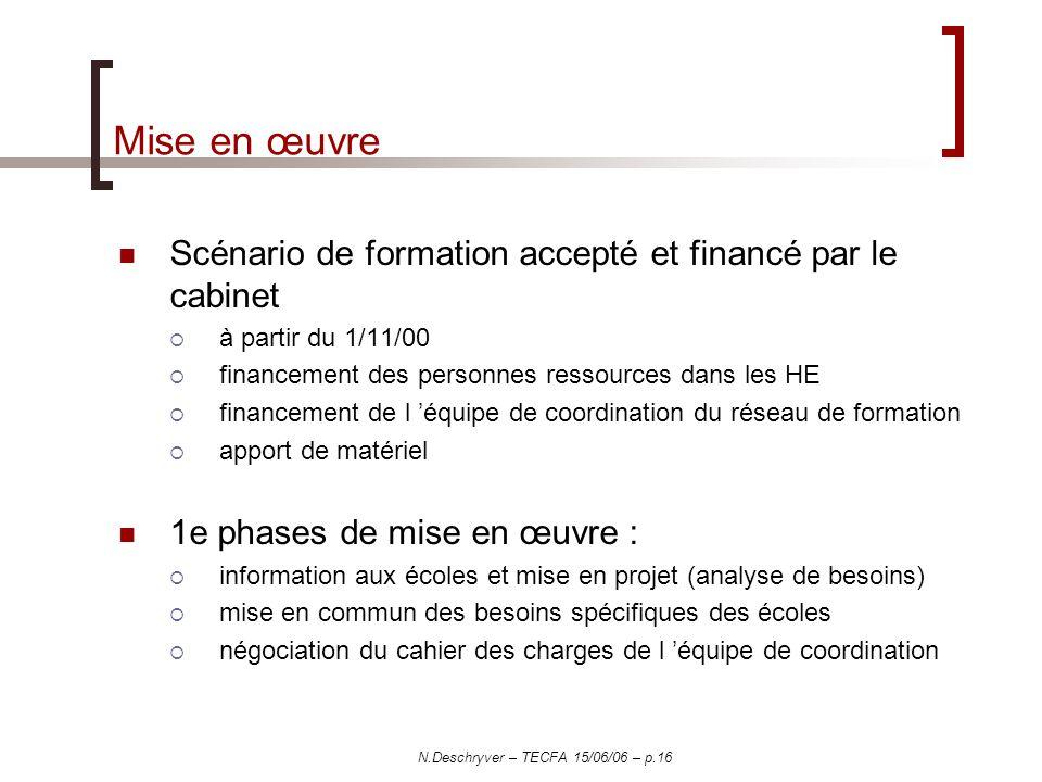 N.Deschryver – TECFA 15/06/06 – p.16 Mise en œuvre Scénario de formation accepté et financé par le cabinet à partir du 1/11/00 financement des personn