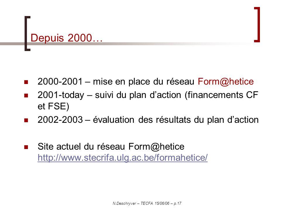 N.Deschryver – TECFA 15/06/06 – p.17 Depuis 2000… 2000-2001 – mise en place du réseau Form@hetice 2001-today – suivi du plan daction (financements CF et FSE) 2002-2003 – évaluation des résultats du plan daction Site actuel du réseau Form@hetice http://www.stecrifa.ulg.ac.be/formahetice/ http://www.stecrifa.ulg.ac.be/formahetice/
