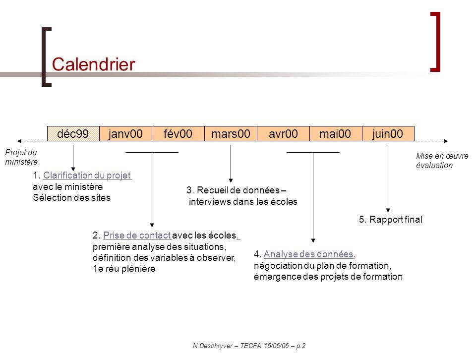 N.Deschryver – TECFA 15/06/06 – p.2 Calendrier déc99janv00fév00mars00avr00mai00juin00 1. Clarification du projetClarification du projet avec le minist