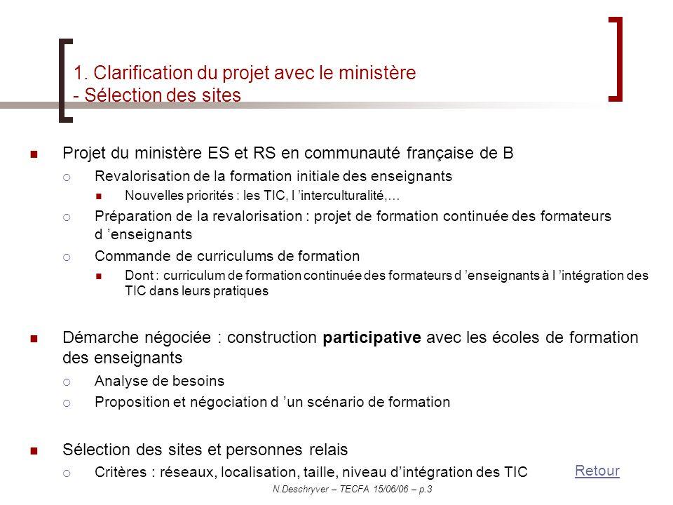 N.Deschryver – TECFA 15/06/06 – p.3 1. Clarification du projet avec le ministère - Sélection des sites Projet du ministère ES et RS en communauté fran