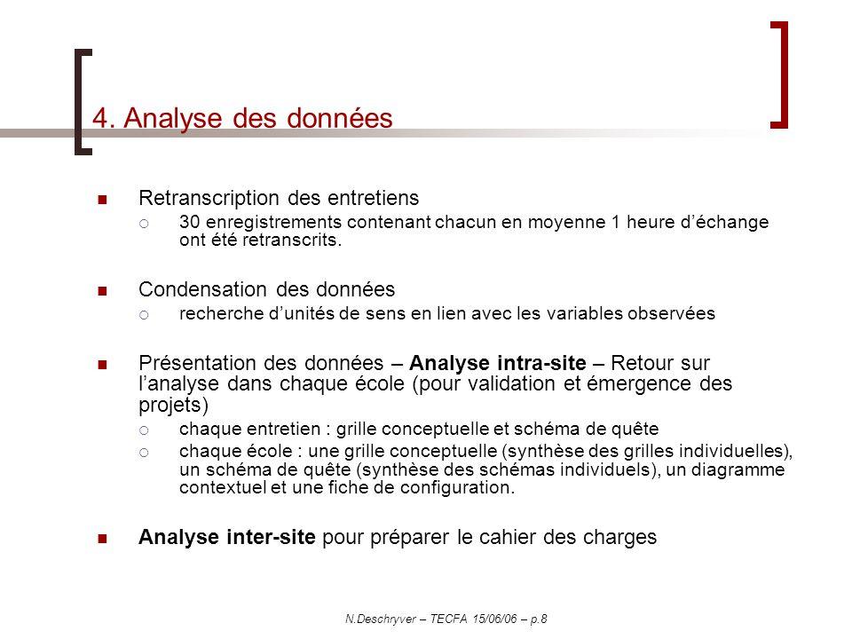 N.Deschryver – TECFA 15/06/06 – p.8 4. Analyse des données Retranscription des entretiens 30 enregistrements contenant chacun en moyenne 1 heure décha