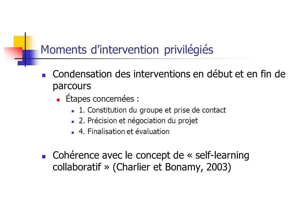Moments dintervention privilégiés Condensation des interventions en début et en fin de parcours Étapes concernées : 1.