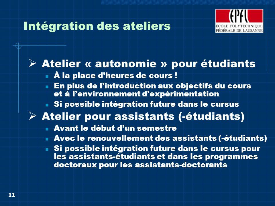 11 Intégration des ateliers Atelier « autonomie » pour étudiants À la place dheures de cours .
