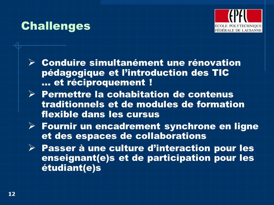 12 Challenges Conduire simultanément une rénovation pédagogique et lintroduction des TIC … et réciproquement ! Permettre la cohabitation de contenus t