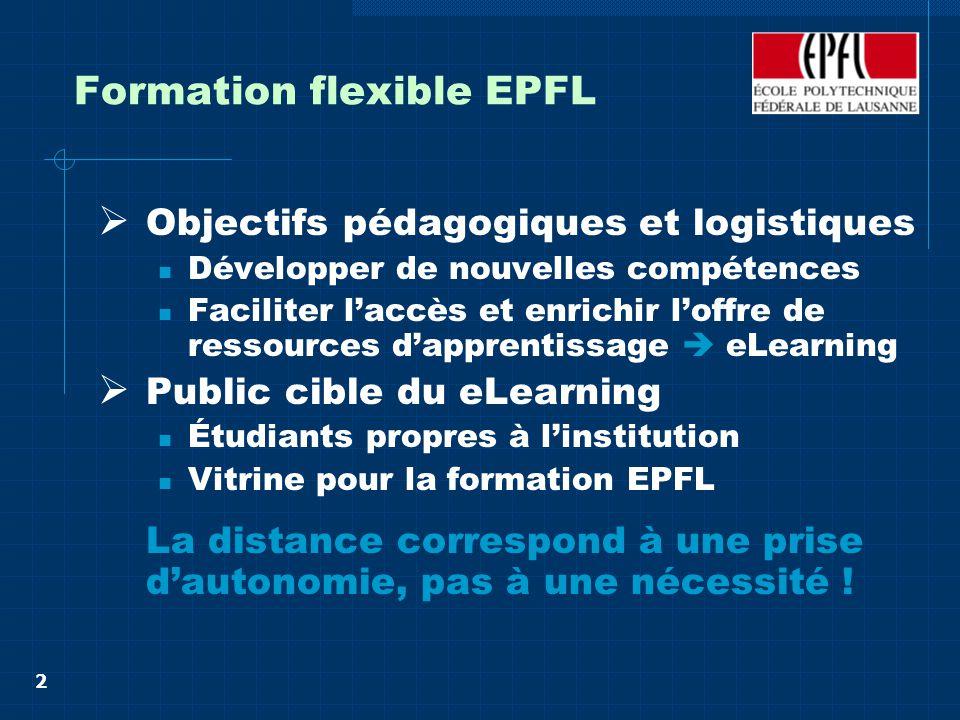 2 Formation flexible EPFL Objectifs pédagogiques et logistiques Développer de nouvelles compétences Faciliter laccès et enrichir loffre de ressources