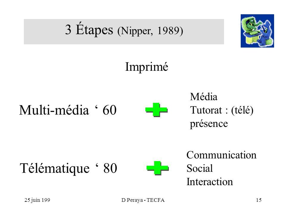 25 juin 199D Peraya - TECFA15 3 Étapes (Nipper, 1989) Imprimé Multi-média 60 Télématique 80 Média Tutorat : (télé) présence Communication Social Interaction