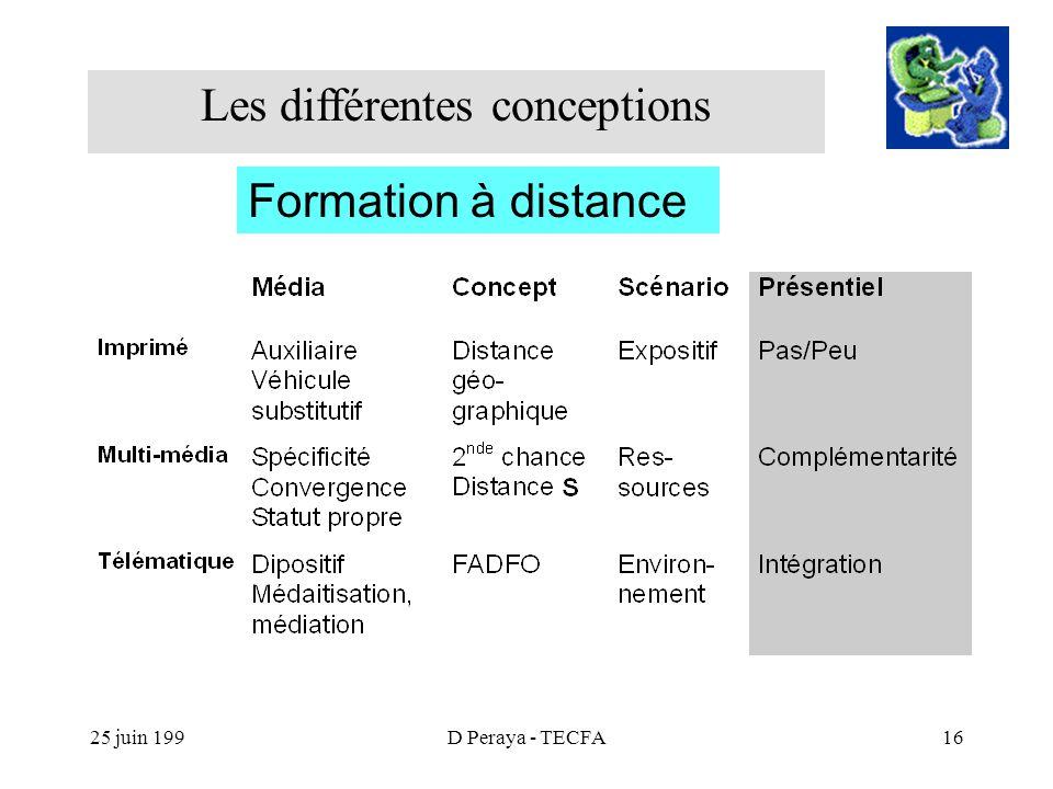 25 juin 199D Peraya - TECFA16 Les différentes conceptions Formation à distance