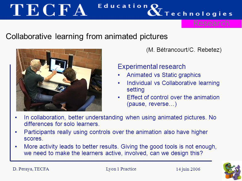 D. Peraya, TECFA 10 14 juin 2006 Lyon 1 Practice Collaborative learning from animated pictures Experimental research Animated vs Static graphics Indiv