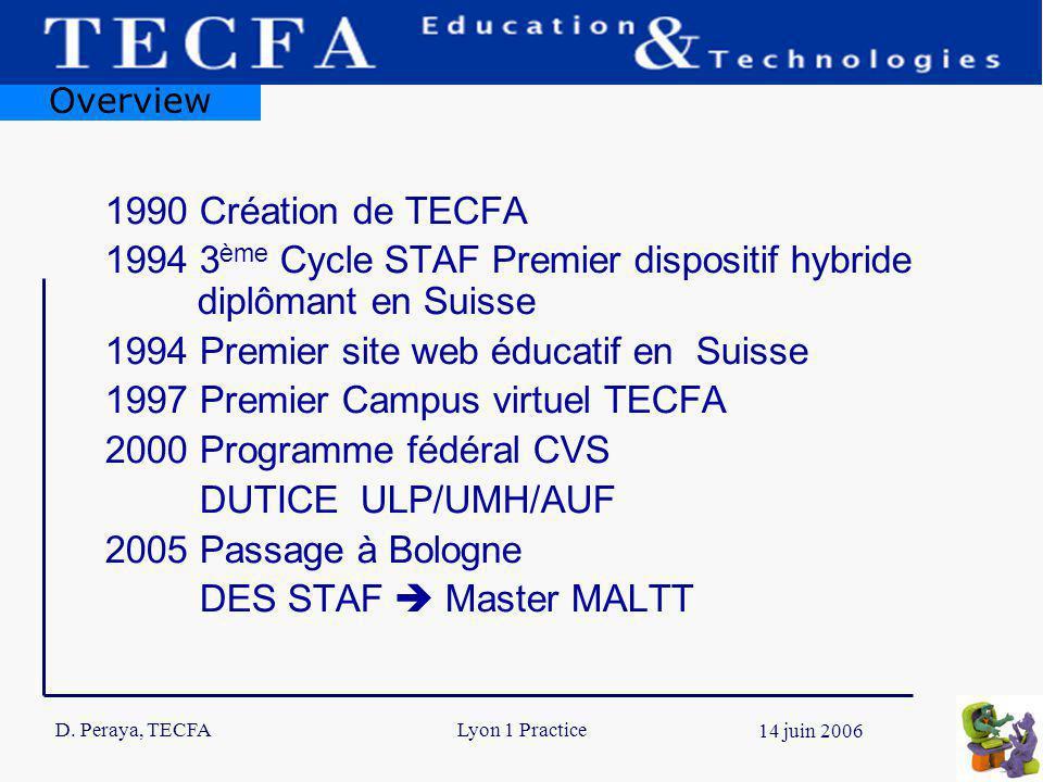 D. Peraya, TECFA 2 14 juin 2006 Lyon 1 Practice Overview 1990 Création de TECFA 1994 3 ème Cycle STAF Premier dispositif hybride diplômant en Suisse 1