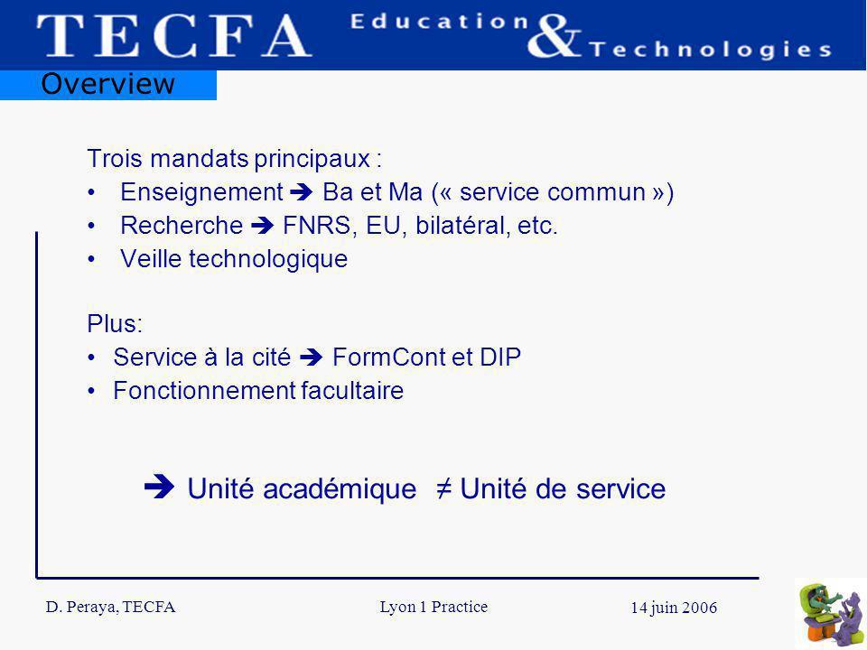 D. Peraya, TECFA 4 14 juin 2006 Lyon 1 Practice Overview Trois mandats principaux : Enseignement Ba et Ma (« service commun ») Recherche FNRS, EU, bil