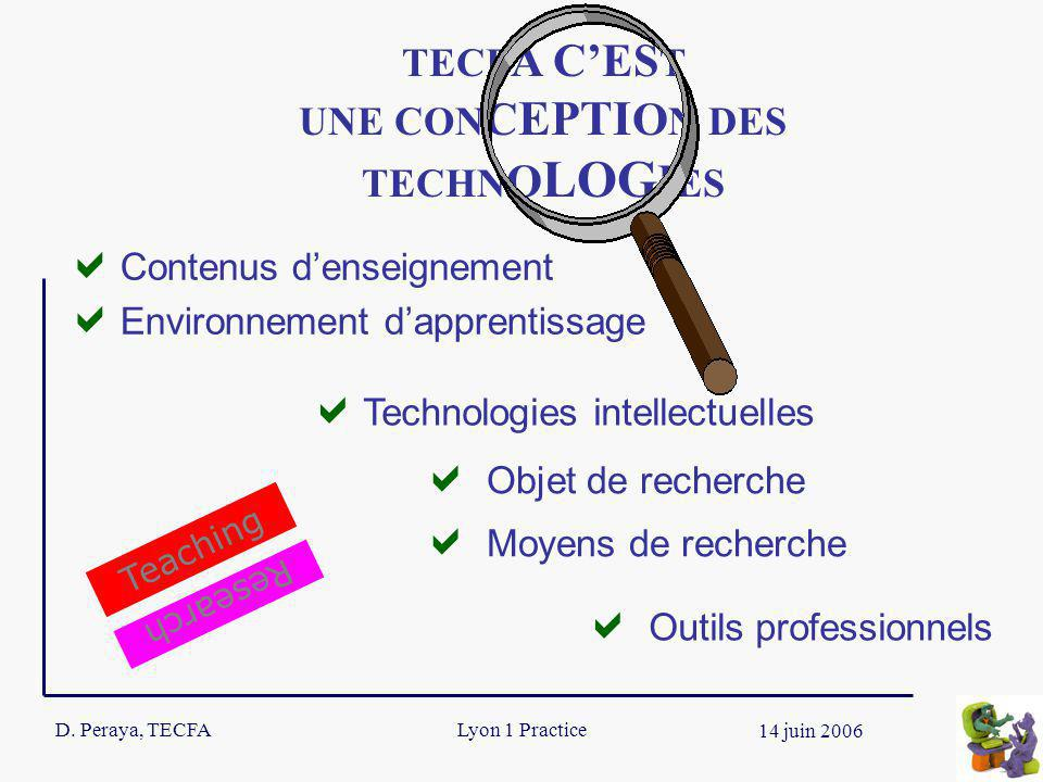 D. Peraya, TECFA 6 14 juin 2006 Lyon 1 Practice TECF A CES T UNE CON C EPTI O N DES TECHN O LOG I ES Objet de recherche Moyens de recherche Outils pro