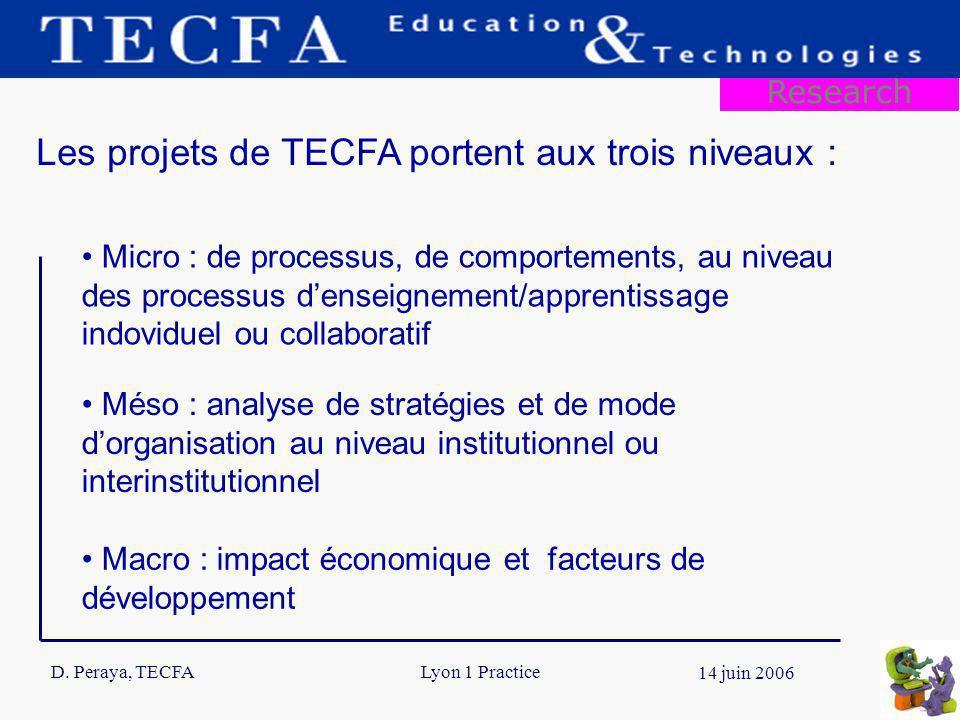 D. Peraya, TECFA 9 14 juin 2006 Lyon 1 Practice Les projets de TECFA portent aux trois niveaux : Research Micro : de processus, de comportements, au n