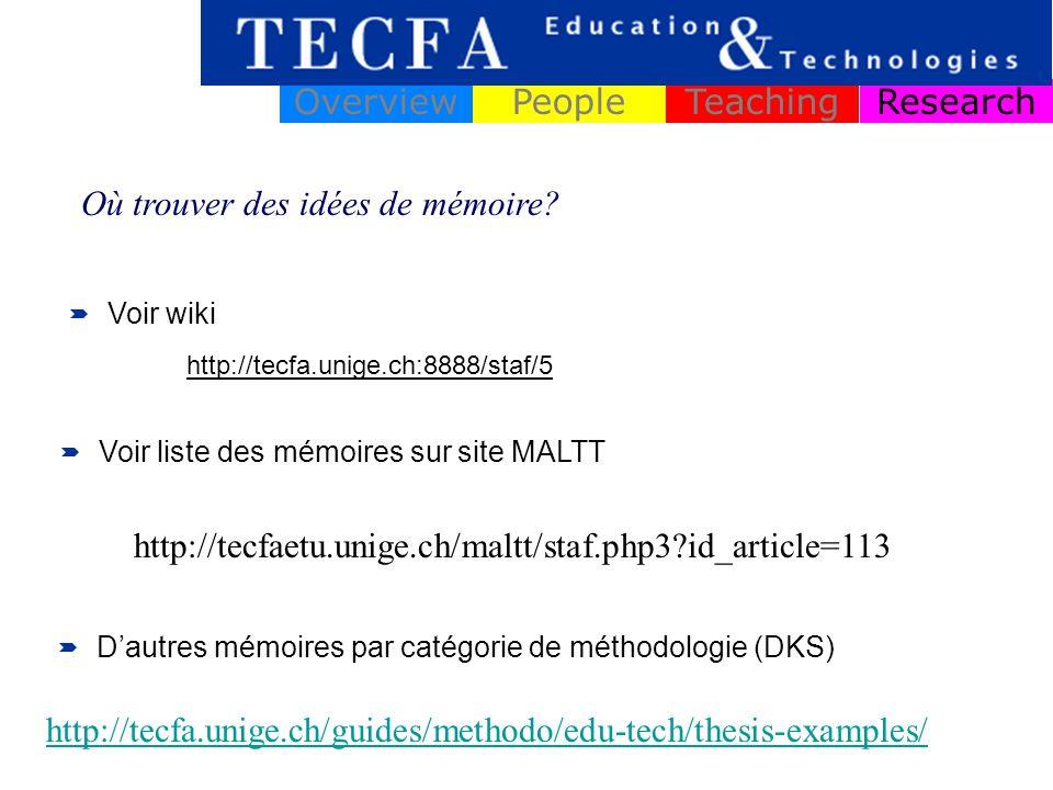 ResearchOverviewPeopleTeaching Suivi par un directeur de mémoire Dispositif de suivi Forum dans TecfaSeed et espaces wiki Séminaire mémoire obligatoire http://tecfa.unige.ch:8888/staf/1