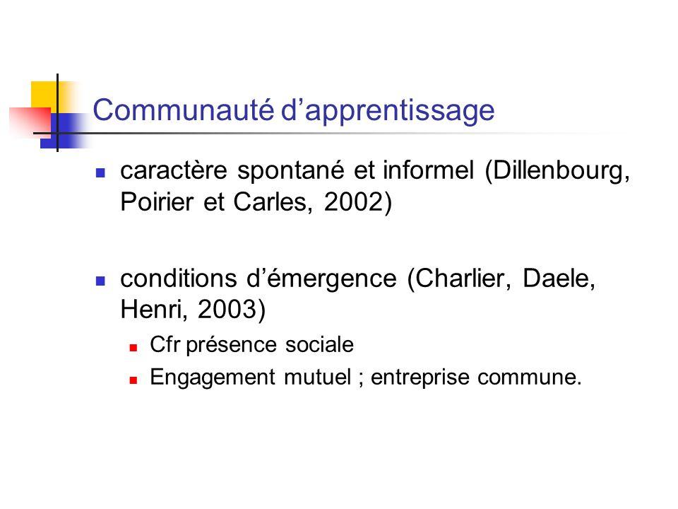 Communauté dapprentissage caractère spontané et informel (Dillenbourg, Poirier et Carles, 2002) conditions démergence (Charlier, Daele, Henri, 2003) C