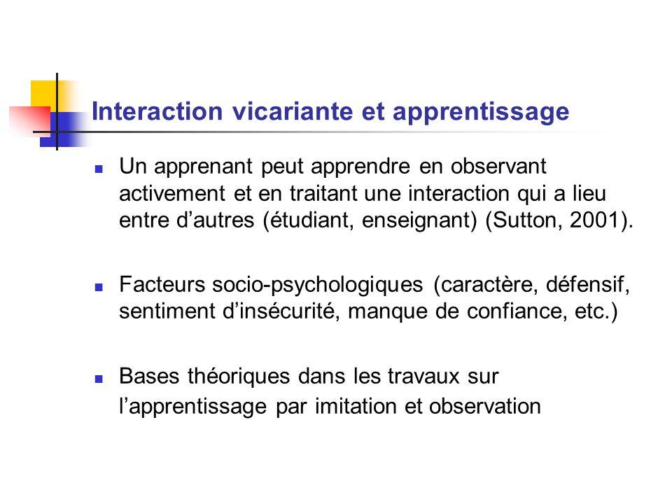 Interaction vicariante et apprentissage Un apprenant peut apprendre en observant activement et en traitant une interaction qui a lieu entre dautres (é