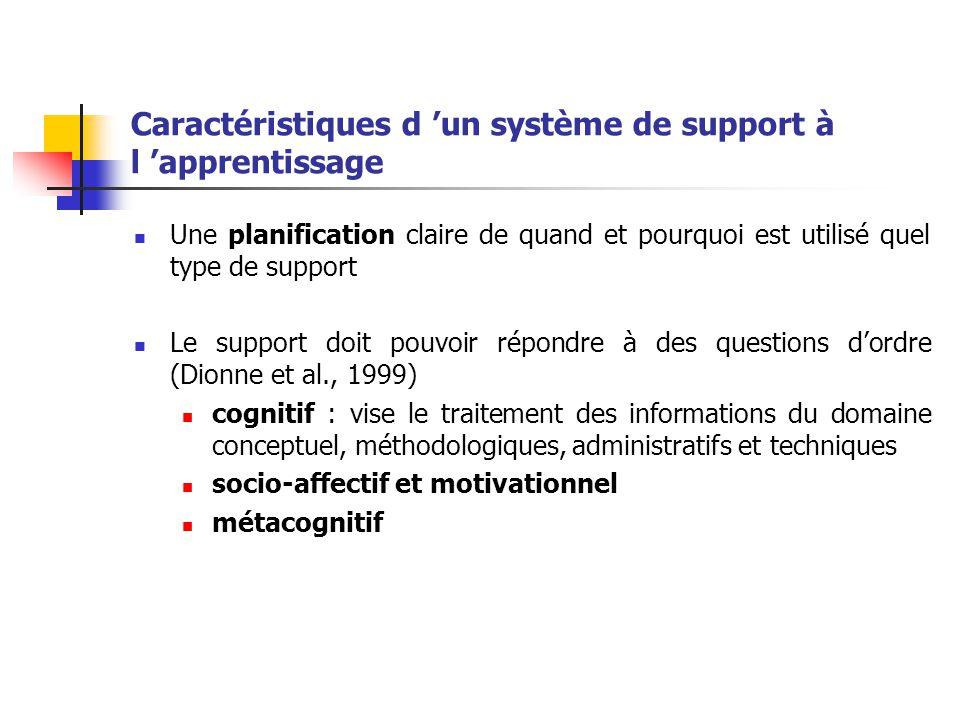 Caractéristiques d un système de support à l apprentissage Une planification claire de quand et pourquoi est utilisé quel type de support Le support d