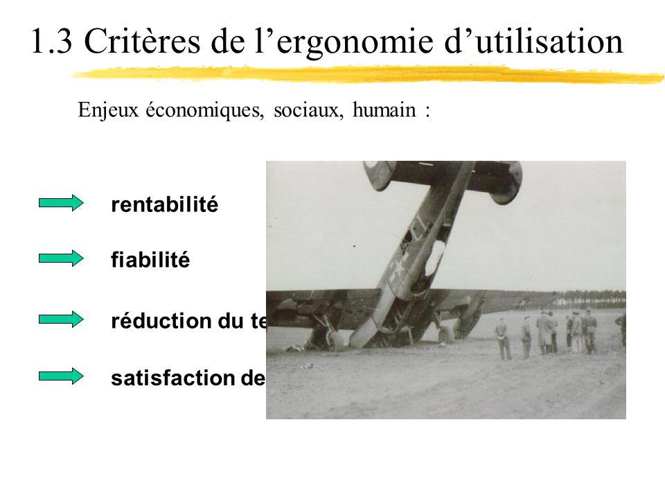 1.3 Critères de lergonomie dutilisation Enjeux économiques, sociaux, humain : rentabilité fiabilité réduction du temps dapprentissage satisfaction des utilisateurs