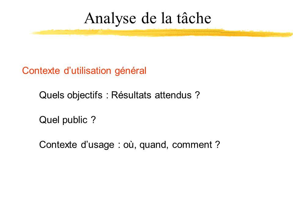 Analyse de la tâche Contexte dutilisation général Quel public .