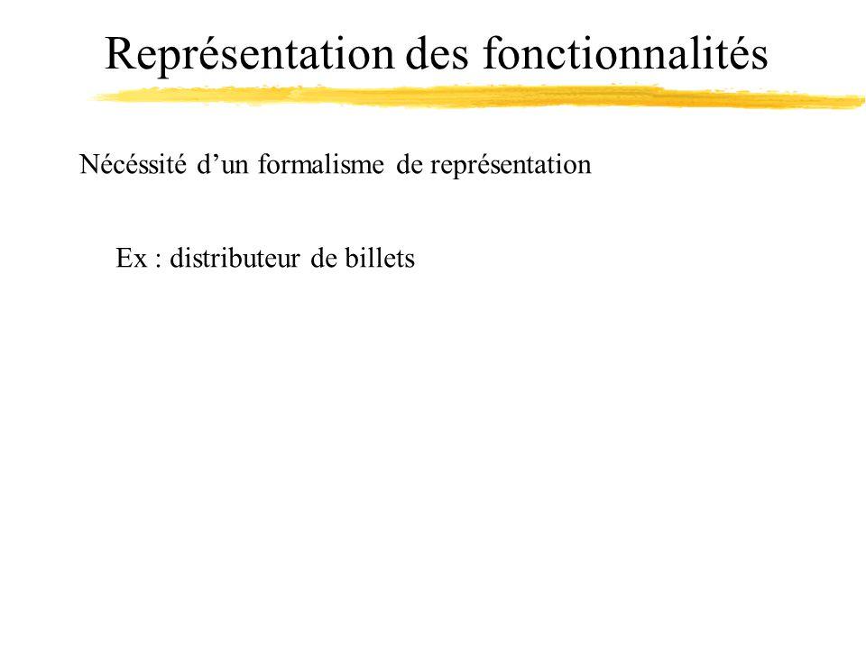 Représentation des fonctionnalités Nécéssité dun formalisme de représentation Ex : distributeur de billets