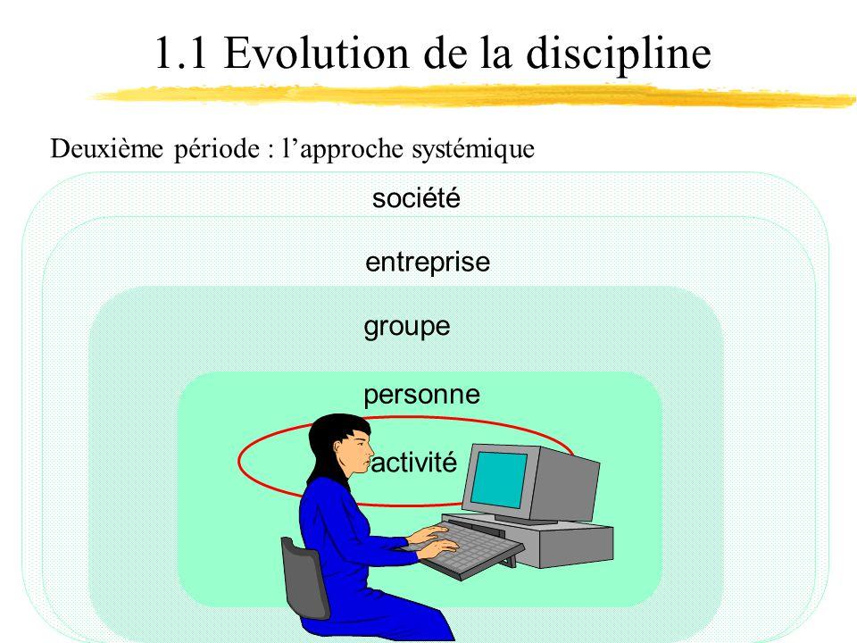 1.1 Evolution de la discipline Deuxième période : lapproche systémique société entreprise groupe activité personne