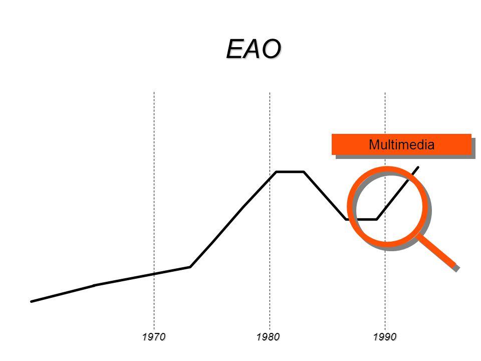 197019801990 EAO Multimedia