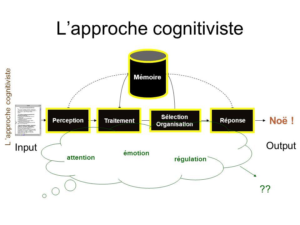 Lapproche cognitiviste Input Perception Sélection Organisation Traitement Réponse Mémoire Noë .