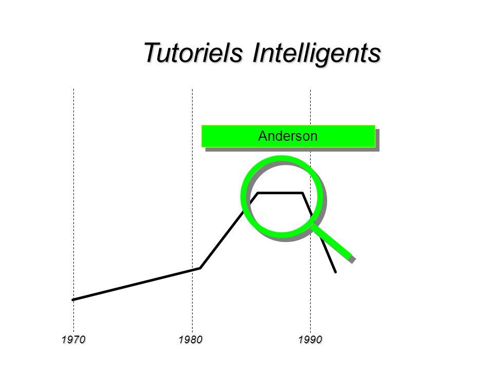 197019801990 Tutoriels Intelligents Anderson