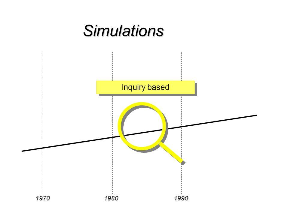 197019801990 Simulations Inquiry based