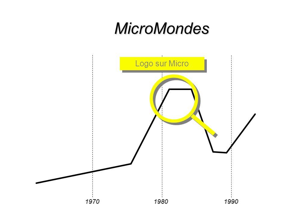 197019801990 MicroMondes Logo sur Micro