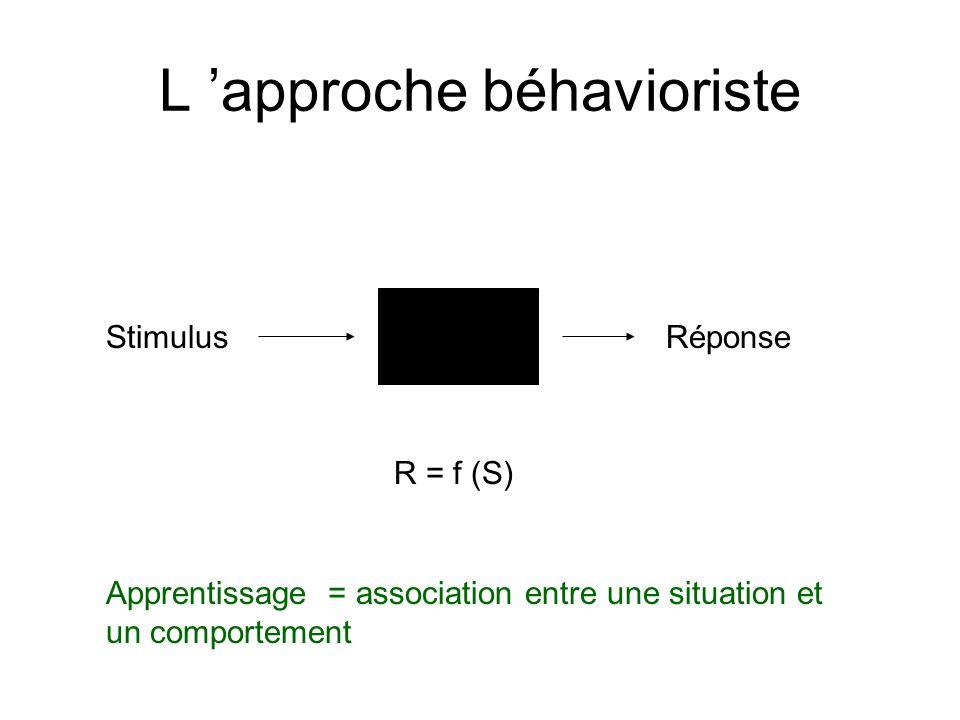 L approche béhavioriste StimulusRéponse R = f (S) Apprentissage = association entre une situation et un comportement