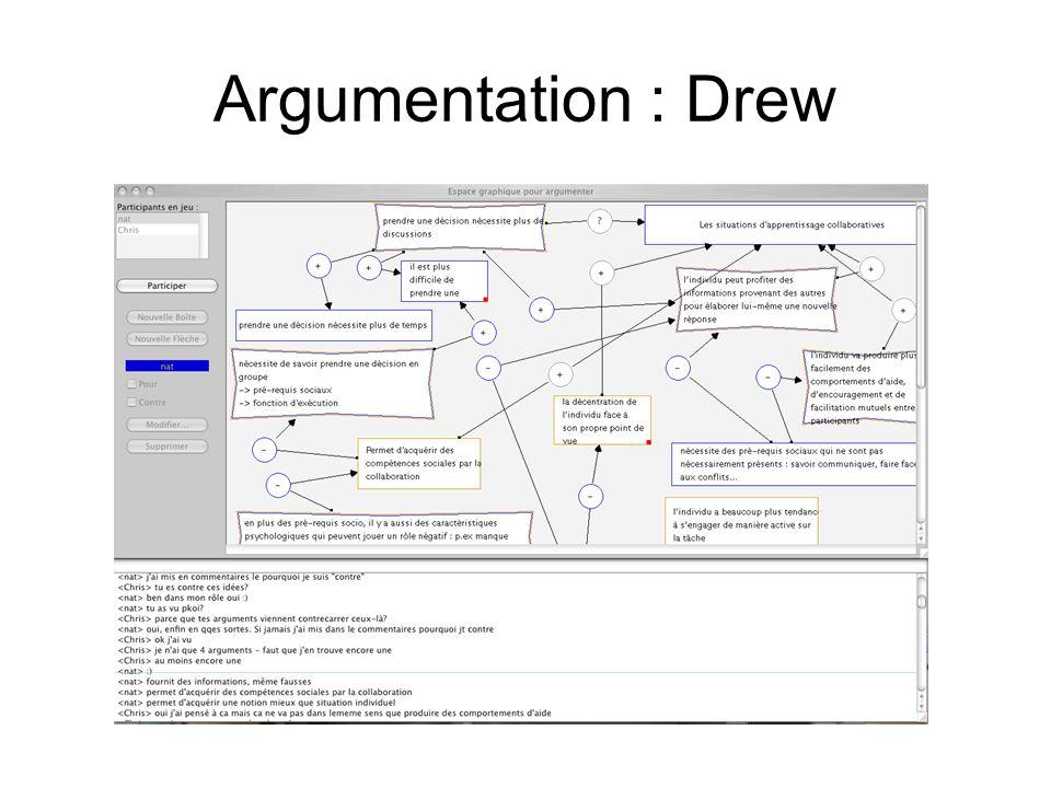 Argumentation : Drew