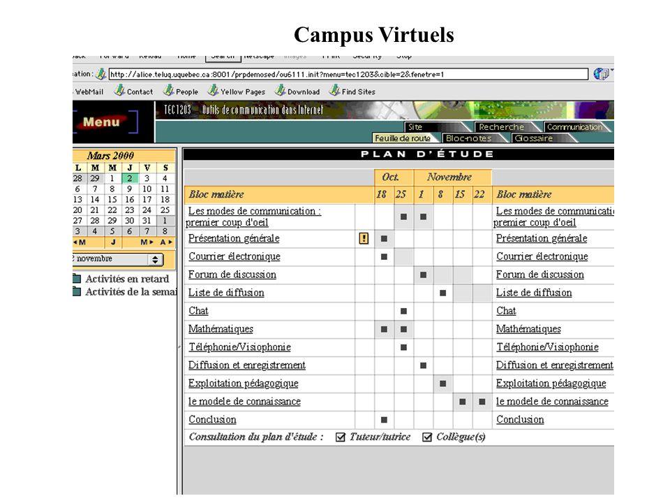 Campus Virtuels