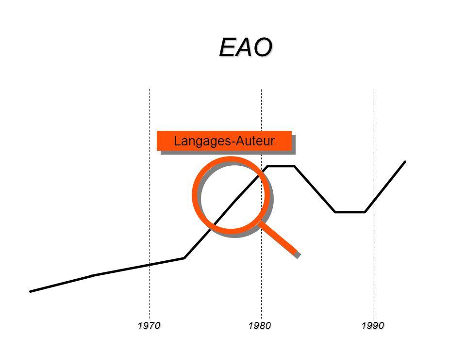 197019801990 EAO Langages-Auteur