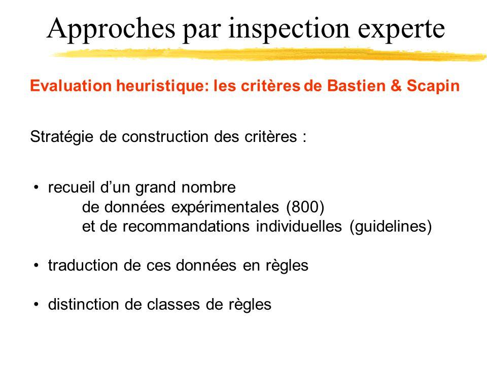 Evaluation heuristique: les critères de Bastien & Scapin recueil dun grand nombre de données expérimentales (800) et de recommandations individuelles (guidelines) traduction de ces données en règles distinction de classes de règles Stratégie de construction des critères : Approches par inspection experte