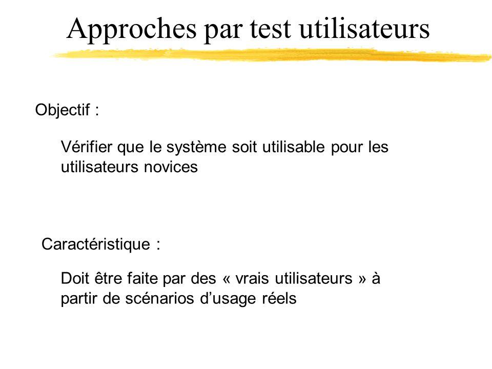 Approches par test utilisateurs Vérifier que le système soit utilisable pour les utilisateurs novices Objectif : Caractéristique : Doit être faite par des « vrais utilisateurs » à partir de scénarios dusage réels