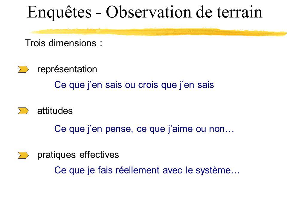 Enquêtes - Observation de terrain représentation Ce que jen sais ou crois que jen sais attitudes Ce que jen pense, ce que jaime ou non… pratiques effe